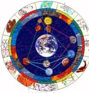 Astro-cartography